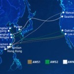 UASC launches transpac loops, MSC starts new service