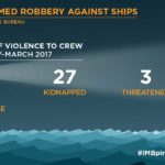 Maritime piracy report sees first Somali hijackings after five-year lull