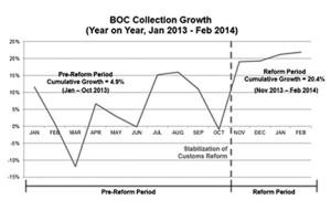 BOC_collection